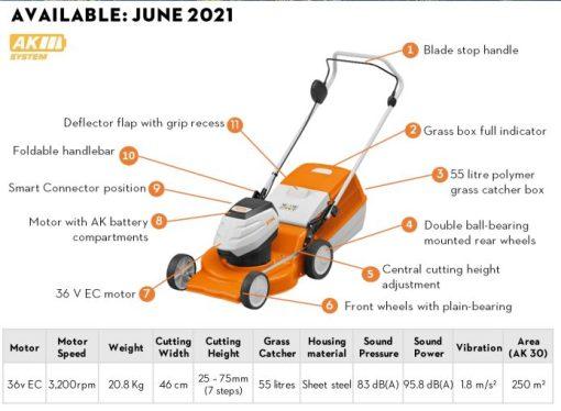Stihl RMA 248 Cordless Lawn Mower